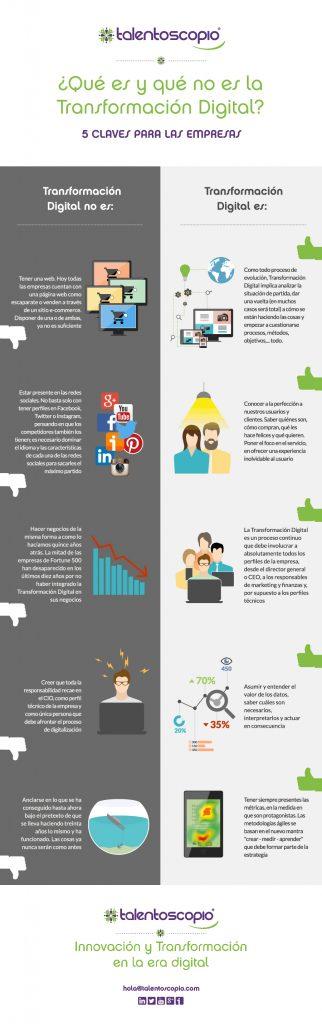 5 Claves para entender qué es Tranformación Digital copia copia