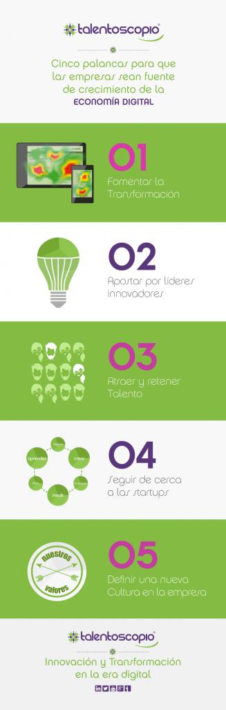 infografiaEconomiaDigital2